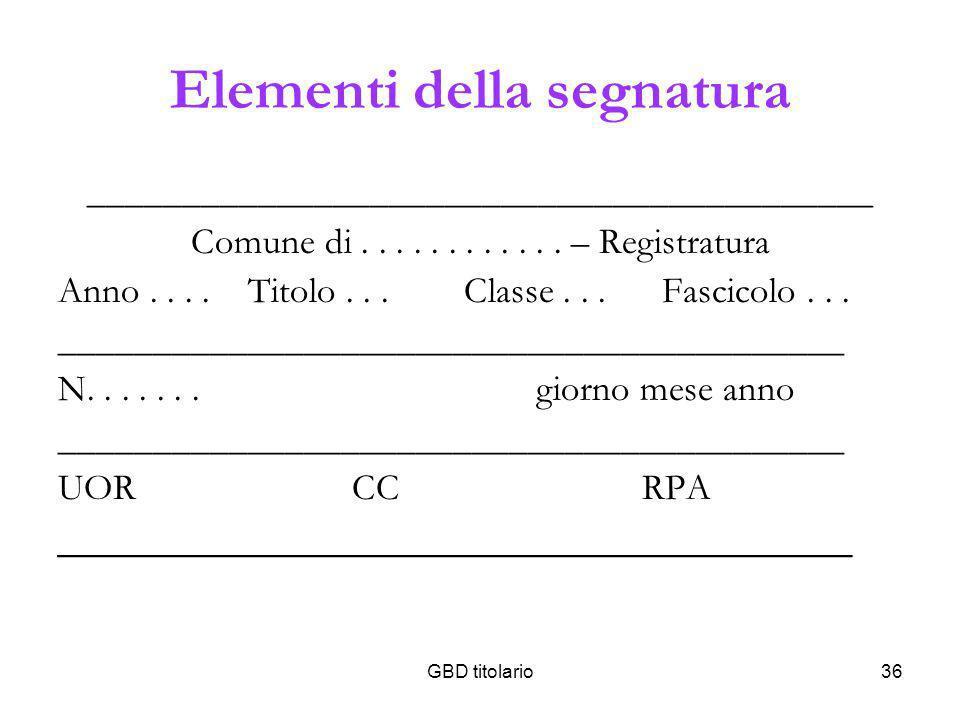 GBD titolario36 Elementi della segnatura __________________________________________ Comune di............ – Registratura Anno.... Titolo... Classe...