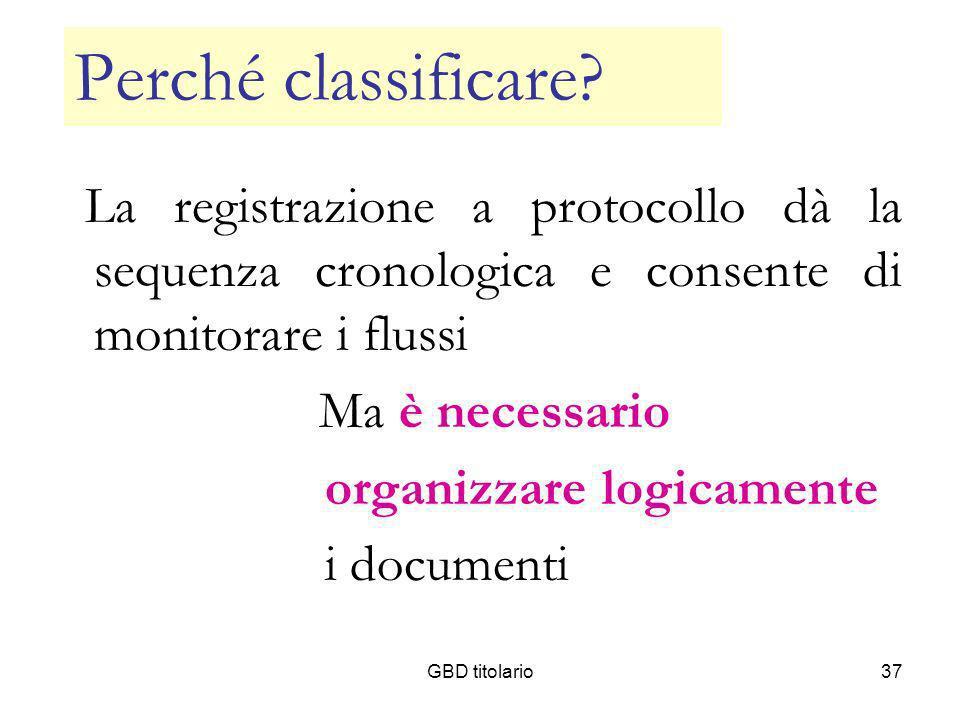 GBD titolario37 Perché classificare? La registrazione a protocollo dà la sequenza cronologica e consente di monitorare i flussi Ma è necessario organi