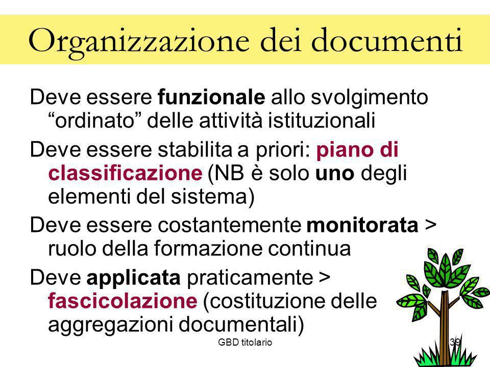 GBD titolario39 Organizzazione dei documenti Deve essere funzionale allo svolgimento ordinato delle attività istituzionali Deve essere stabilita a pri