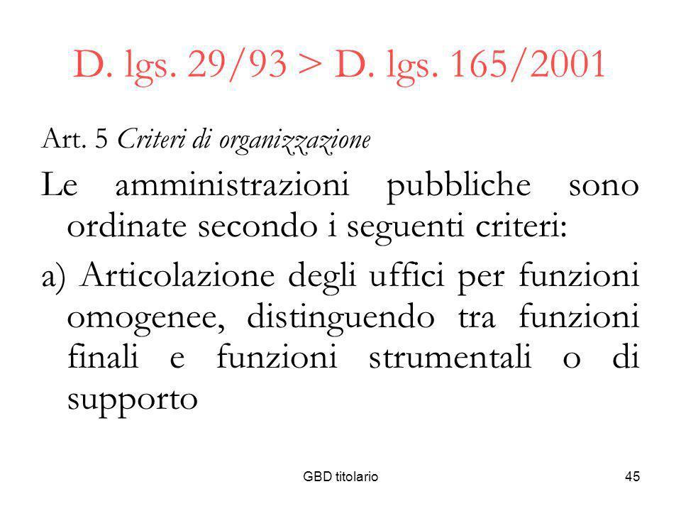GBD titolario45 D. lgs. 29/93 > D. lgs. 165/2001 Art. 5 Criteri di organizzazione Le amministrazioni pubbliche sono ordinate secondo i seguenti criter
