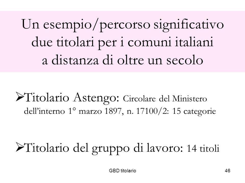 GBD titolario46 Un esempio/percorso significativo due titolari per i comuni italiani a distanza di oltre un secolo Titolario Astengo: Circolare del Mi