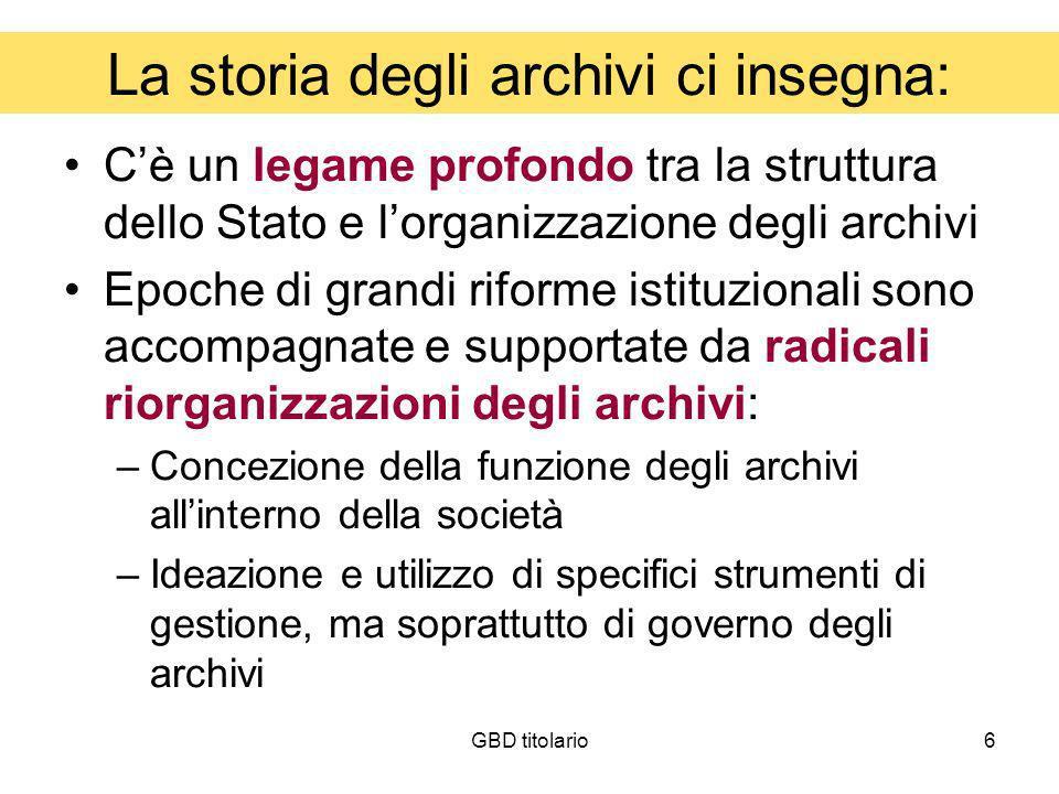 GBD titolario6 La storia degli archivi ci insegna: Cè un legame profondo tra la struttura dello Stato e lorganizzazione degli archivi Epoche di grandi