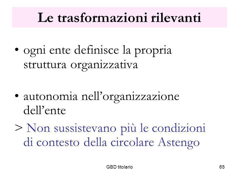 GBD titolario65 Le trasformazioni rilevanti ogni ente definisce la propria struttura organizzativa autonomia nellorganizzazione dellente > Non sussist