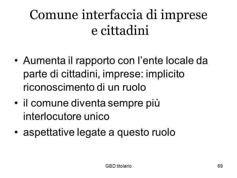 GBD titolario69 Comune interfaccia di imprese e cittadini Aumenta il rapporto con lente locale da parte di cittadini, imprese: implicito riconosciment
