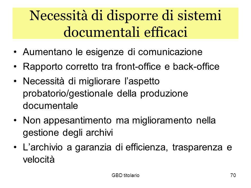 GBD titolario70 Necessità di disporre di sistemi documentali efficaci Aumentano le esigenze di comunicazione Rapporto corretto tra front-office e back