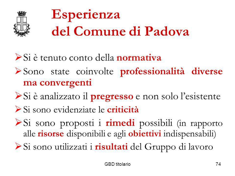 GBD titolario74 Esperienza del Comune di Padova Si è tenuto conto della normativa S ono state coinvolte professionalità diverse ma convergenti Si è an