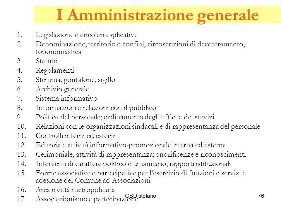 GBD titolario76 I Amministrazione generale 1.Legislazione e circolari esplicative 2.Denominazione, territorio e confini, circoscrizioni di decentramen