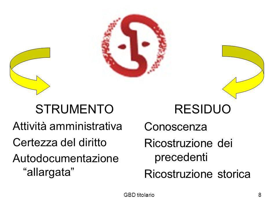 GBD titolario19 Oltre alla normativa italiana ISO 15489: 1-2001 Information and documentation - Records management Scopo dichiarato: «Fornire una guida per la gestione dei documenti e degli archivi in organizzazioni pubbliche o private e per lerogazione di servizi a clienti interni ed esterni per la gestione documentale»