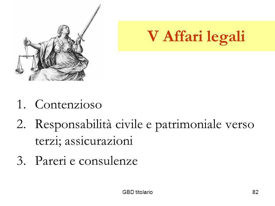 GBD titolario82 V Affari legali 1.Contenzioso 2.Responsabilità civile e patrimoniale verso terzi; assicurazioni 3.Pareri e consulenze