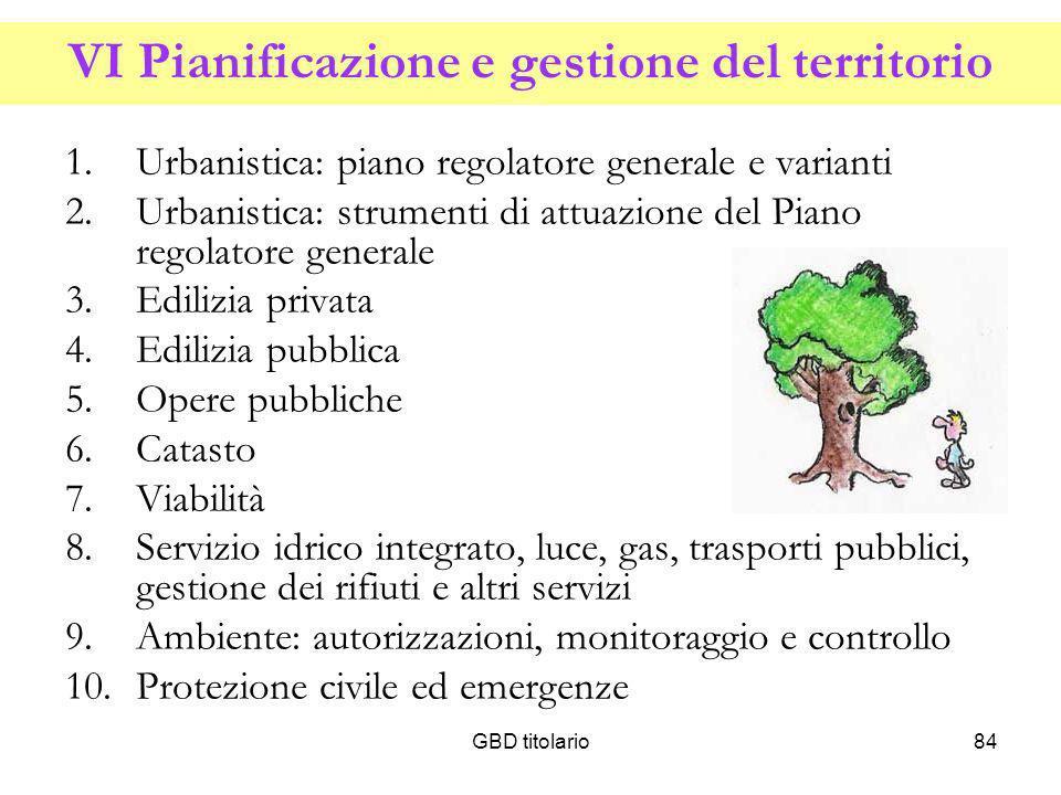 GBD titolario84 VI Pianificazione e gestione del territorio 1.Urbanistica: piano regolatore generale e varianti 2.Urbanistica: strumenti di attuazione