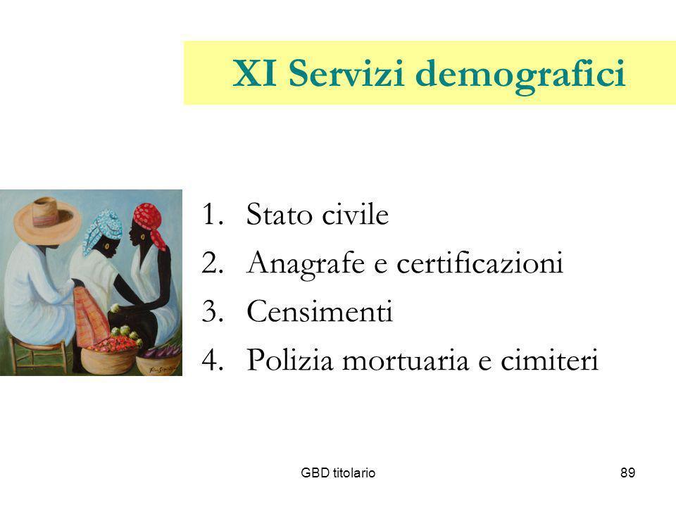 GBD titolario89 XI Servizi demografici 1.Stato civile 2.Anagrafe e certificazioni 3.Censimenti 4.Polizia mortuaria e cimiteri