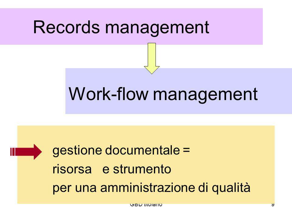 GBD titolario9 Records management Work-flow management gestione documentale = risorsa e strumento per una amministrazione di qualità