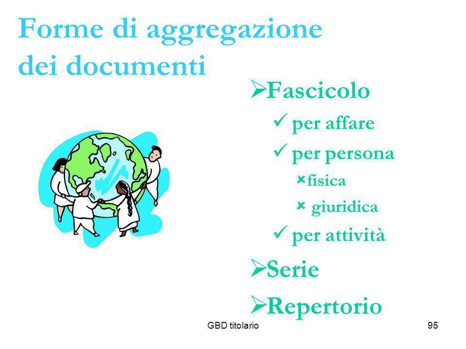 GBD titolario95 Forme di aggregazione dei documenti Fascicolo per affare per persona fisica giuridica per attività Serie Repertorio