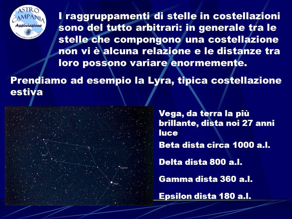 I raggruppamenti di stelle in costellazioni sono del tutto arbitrari: in generale tra le stelle che compongono una costellazione non vi è alcuna relazione e le distanze tra loro possono variare enormemente.