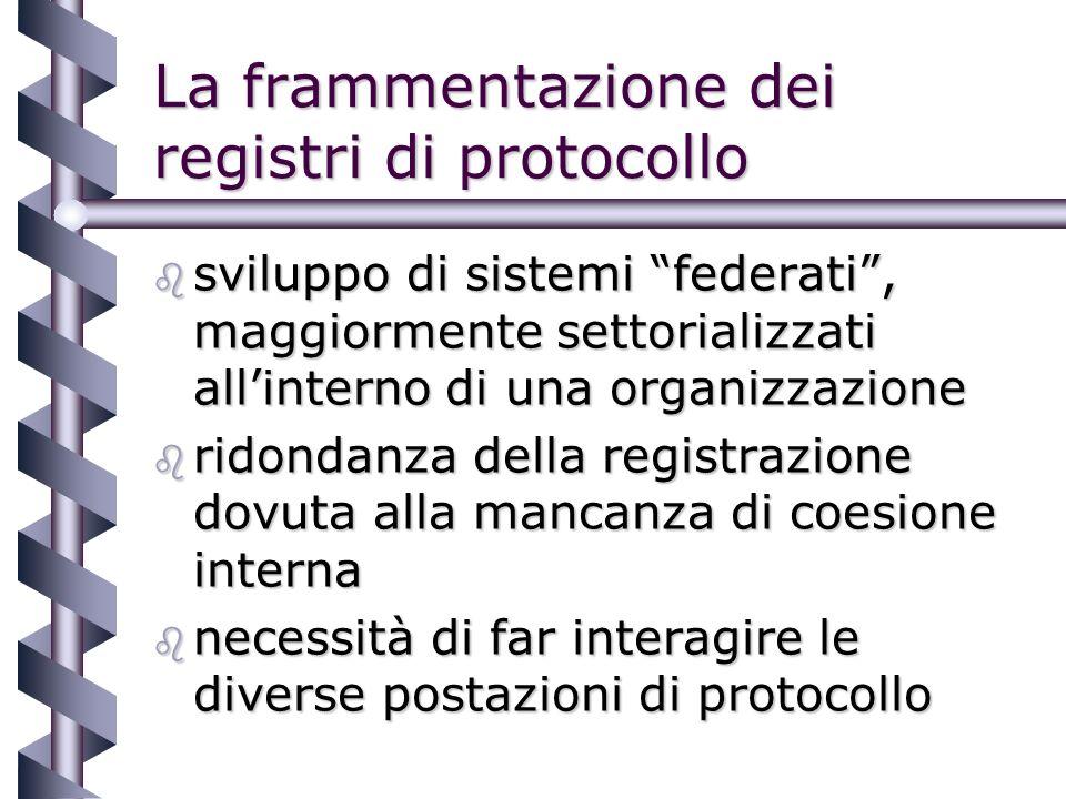 La frammentazione dei registri di protocollo b sviluppo di sistemi federati, maggiormente settorializzati allinterno di una organizzazione b ridondanza della registrazione dovuta alla mancanza di coesione interna b necessità di far interagire le diverse postazioni di protocollo