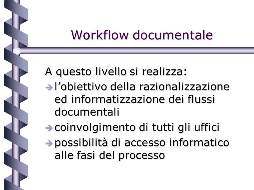 Workflow documentale A questo livello si realizza: è lobiettivo della razionalizzazione ed informatizzazione dei flussi documentali è coinvolgimento di tutti gli uffici è possibilità di accesso informatico alle fasi del processo