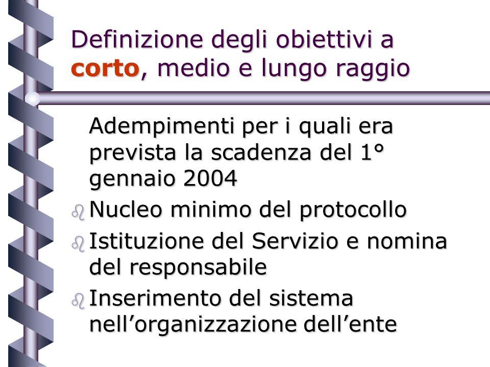 Definizione degli obiettivi a corto, medio e lungo raggio Adempimenti per i quali era prevista la scadenza del 1° gennaio 2004 b Nucleo minimo del protocollo b Istituzione del Servizio e nomina del responsabile b Inserimento del sistema nellorganizzazione dellente