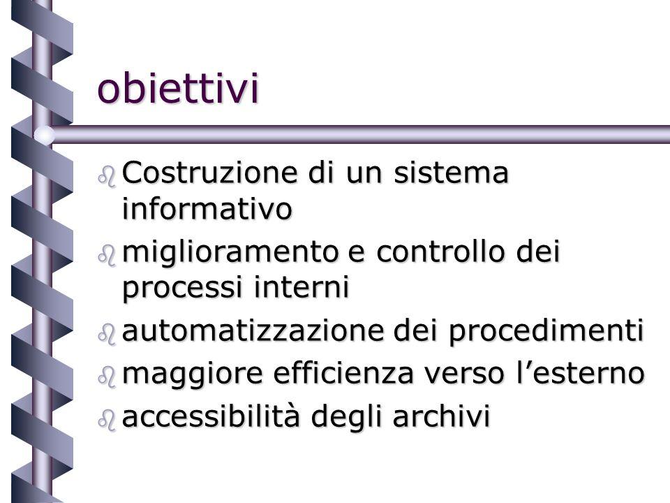 obiettivi b Costruzione di un sistema informativo b miglioramento e controllo dei processi interni b automatizzazione dei procedimenti b maggiore efficienza verso lesterno b accessibilità degli archivi
