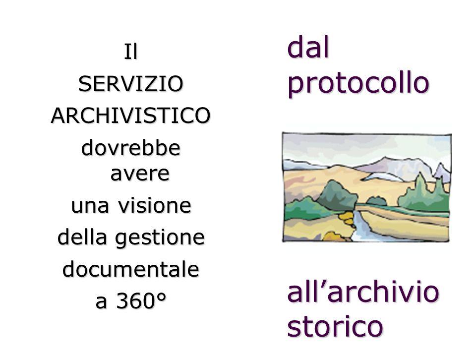 dal protocollo allarchivio storico IlSERVIZIOARCHIVISTICO dovrebbe avere una visione della gestione documentale a 360°