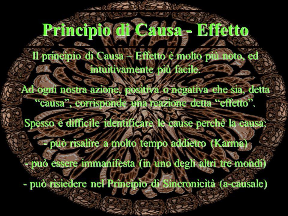 Principio di Causa - Effetto Il principio di Causa – Effetto è molto più noto, ed intuitivamente più facile. Ad ogni nostra azione, positiva o negativ