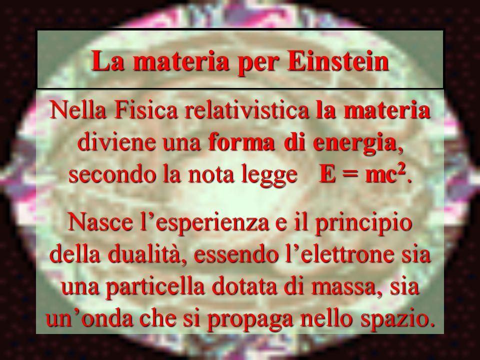 La materia oltre Einstein Quando lenergia non è più libera, ma viene cristallizzata, limitata nello spazio, ci appare come una massa.