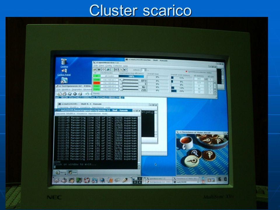 Cluster scarico