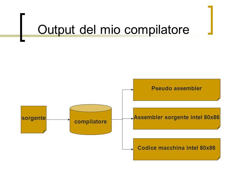 Output del mio compilatore sorgente compilatore Pseudo assembler Assembler sorgente intel 80x86 Codice macchina intel 80x86