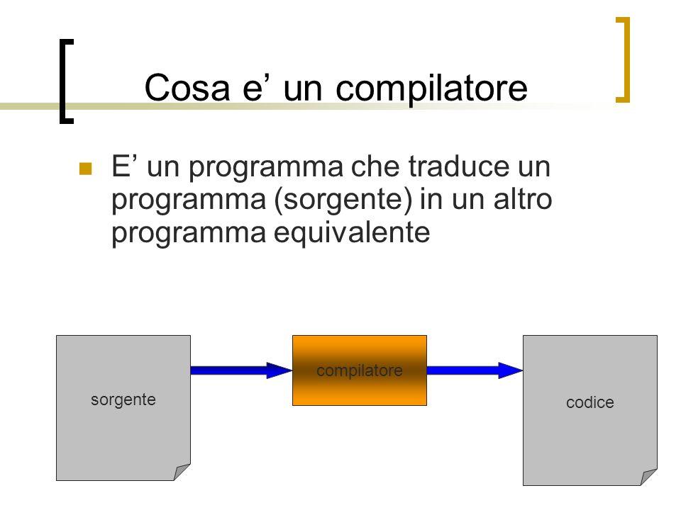 Cosa e un compilatore E un programma che traduce un programma (sorgente) in un altro programma equivalente sorgente compilatore codice