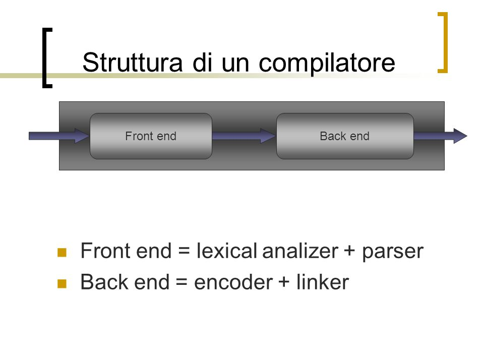 Struttura di un compilatore Front end = lexical analizer + parser Back end = encoder + linker Front endBack end
