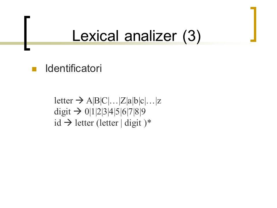 Lexical analizer (3) Identificatori letter A|B|C|…|Z|a|b|c|…|z digit 0|1|2|3|4|5|6|7|8|9 id letter (letter | digit )*