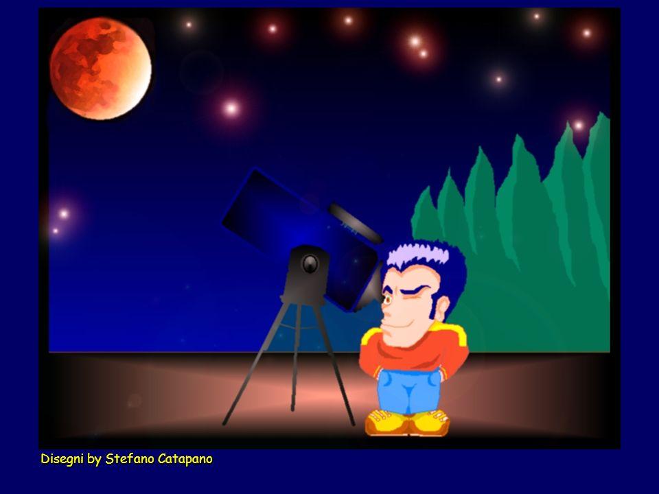 Il Giorno lunare (rotazione) La Luna ruota su se stessa mostrando sempre la stessa faccia alla Terra, questo accade perchè il periodo di rotazione coincide esattamente con quello di rivoluzione intorno alla Terra.