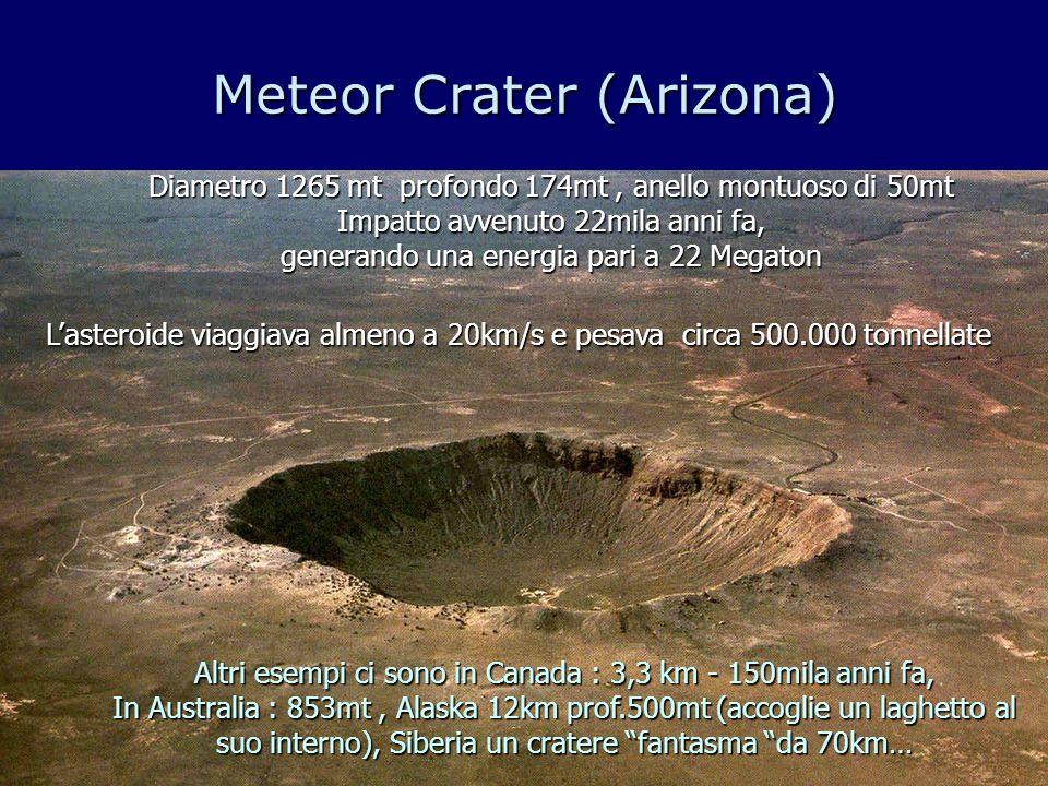 Meteor Crater (Arizona) Diametro 1265 mt profondo 174mt, anello montuoso di 50mt Impatto avvenuto 22mila anni fa, generando una energia pari a 22 Mega