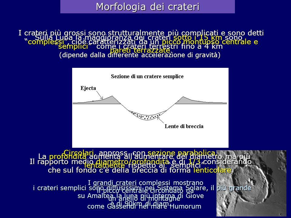 Morfologia dei crateri Sulla Luna la maggioranza dei crateri sotto i 15 km sonosemplici come i crateri terrestri fino a 4 km (dipende dalla differente