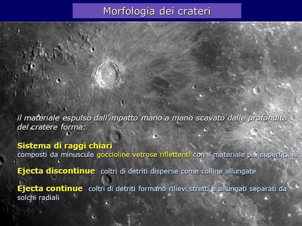 Morfologia dei crateri il materiale espulso dallimpatto mano a mano scavato dalle profondità del cratere forma: Sistema di raggi chiari composti da mi