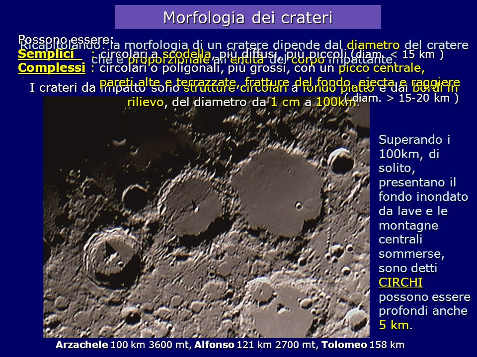Morfologia dei crateri Ricapitolando: la morfologia di un cratere dipende dal diametro del cratere che è proporzionale allentità del corpo impattante.