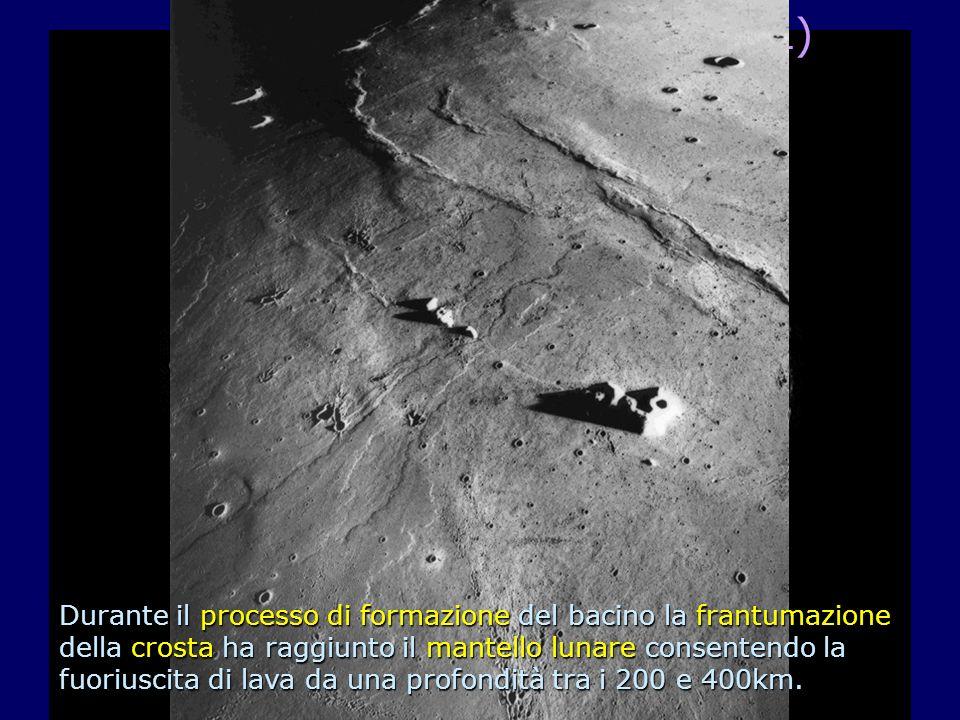 Formazione dei bacini (3,8-3,1) Durante il processo di formazione del bacino la frantumazione della crosta ha raggiunto il mantello lunare consentendo