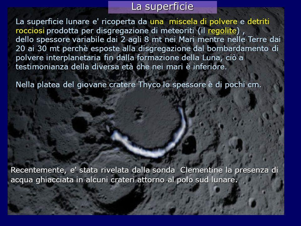 La superficie lunare e' ricoperta da una miscela di polvere e detriti rocciosi prodotta per disgregazione di meteoriti (il regolite), dello spessore v