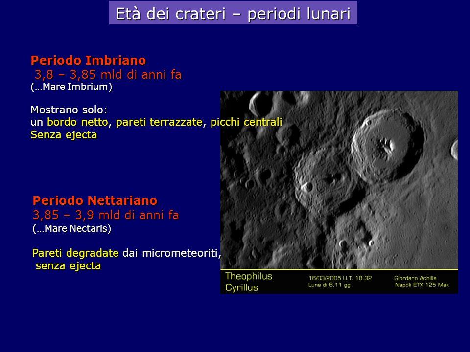 Età dei crateri – periodi lunari Periodo Nettariano 3,85 – 3,9 mld di anni fa (…Mare Nectaris) Pareti degradate dai micrometeoriti, senza ejecta senza