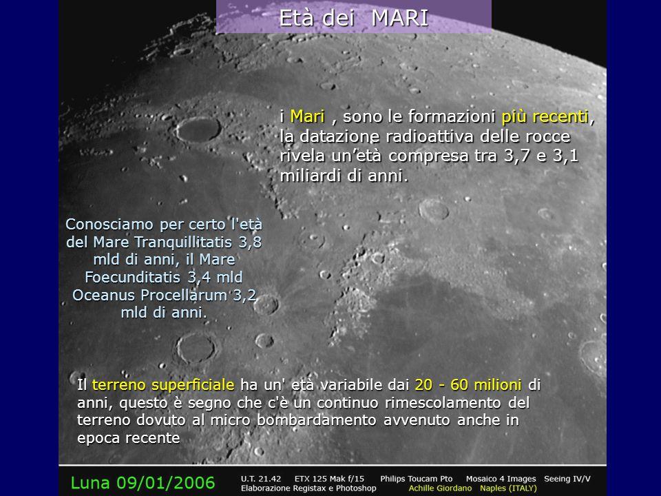 Età dei MARI i Mari, sono le formazioni più recenti, la datazione radioattiva delle rocce rivela unetà compresa tra 3,7 e 3,1 miliardi di anni. Conosc