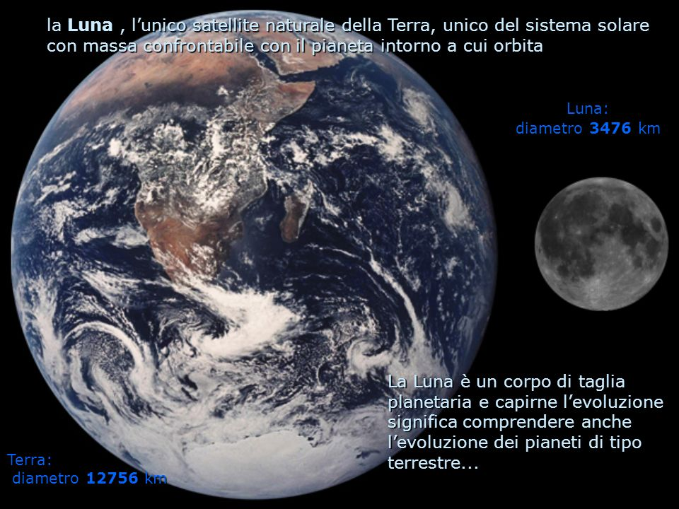la Luna, lunico satellite naturale della Terra, unico del sistema solare con massa confrontabile con il pianeta intorno a cui orbita La Luna è un corp