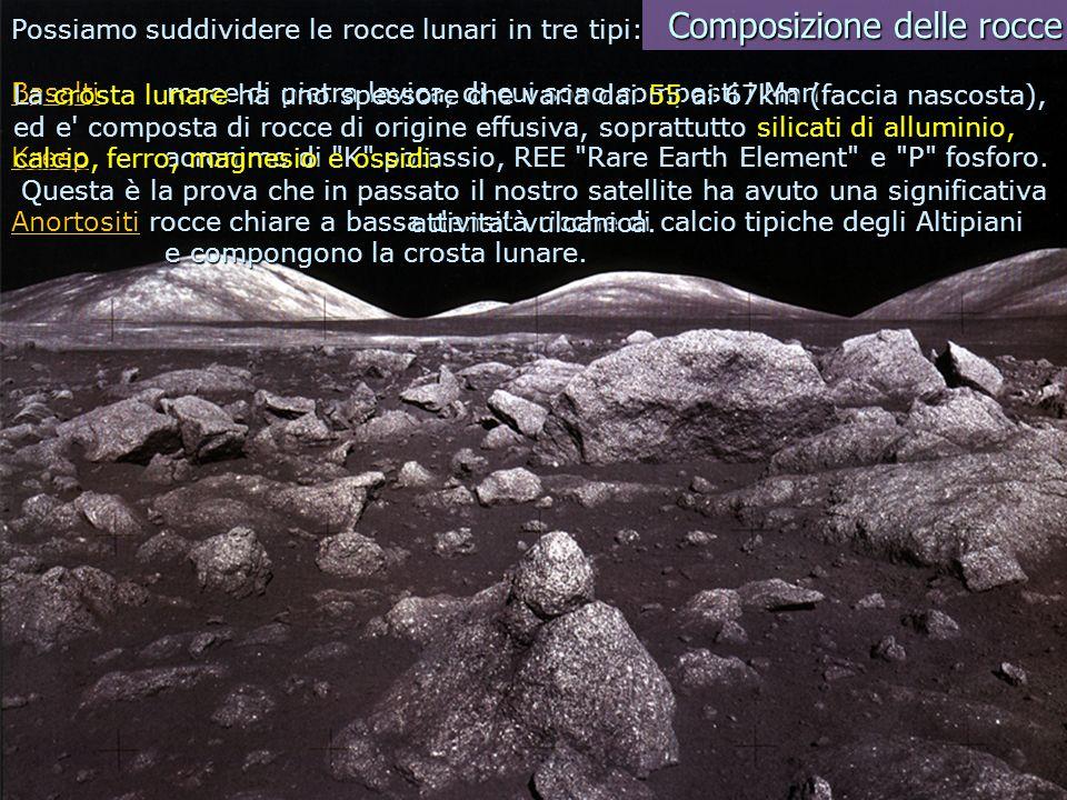 Possiamo suddividere le rocce lunari in tre tipi: Basalti rocce di pietra lavica, di cui sono composti i Mari. Kreep acronimo di