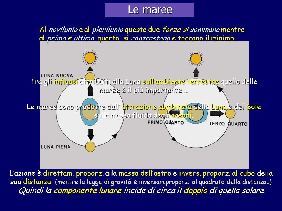 Lazione è direttam. proporz. alla massa dellastro e invers. proporz. al cubo della sua distanza (mentre la legge di gravità è inversam.proporz. al qua