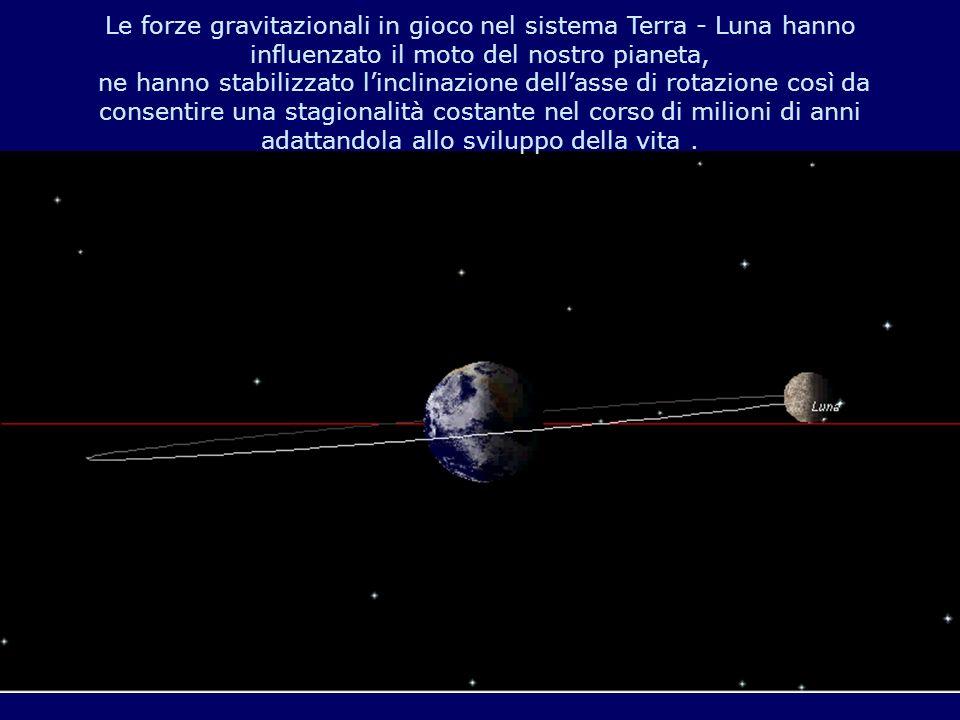 Le forze gravitazionali in gioco nel sistema Terra - Luna hanno influenzato il moto del nostro pianeta, ne hanno stabilizzato linclinazione dellasse d