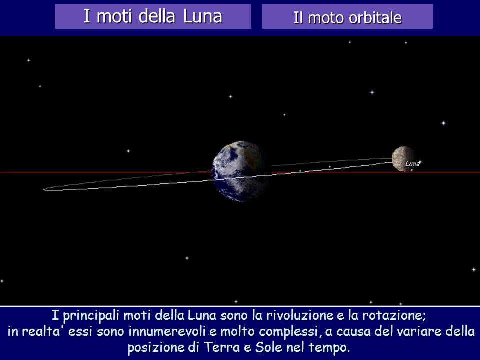 Il moto orbitale I principali moti della Luna sono la rivoluzione e la rotazione; in realta' essi sono innumerevoli e molto complessi, a causa del var