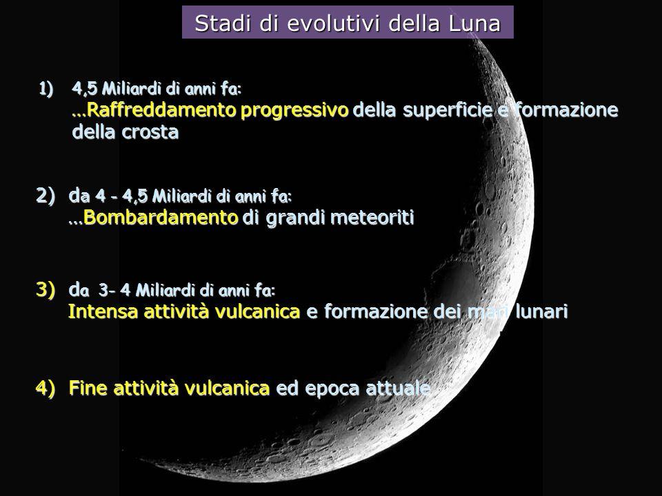 Età dei crateri – periodi lunari Periodo Nettariano 3,85 – 3,9 mld di anni fa (…Mare Nectaris) Pareti degradate dai micrometeoriti, senza ejecta senza ejecta Periodo Imbriano 3,8 – 3,85 mld di anni fa 3,8 – 3,85 mld di anni fa (…Mare Imbrium) Mostrano solo: un bordo netto, pareti terrazzate, picchi centrali Senza ejecta