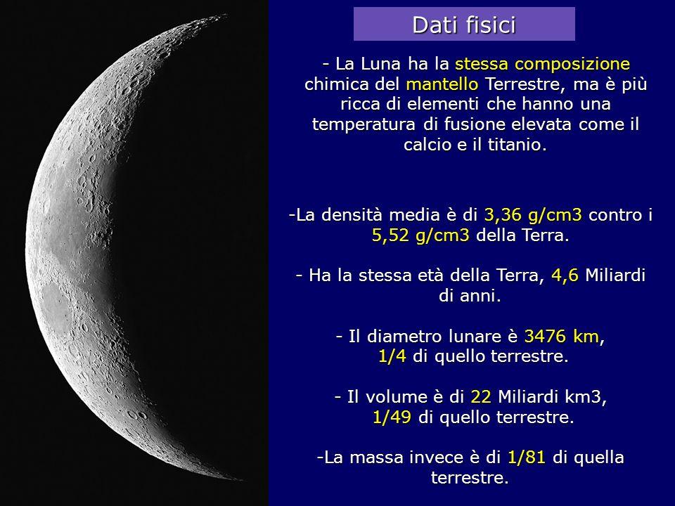 -La densità media è di 3,36 g/cm3 contro i 5,52 g/cm3 della Terra. - Ha la stessa età della Terra, 4,6 Miliardi di anni. - Il diametro lunare è 3476 k