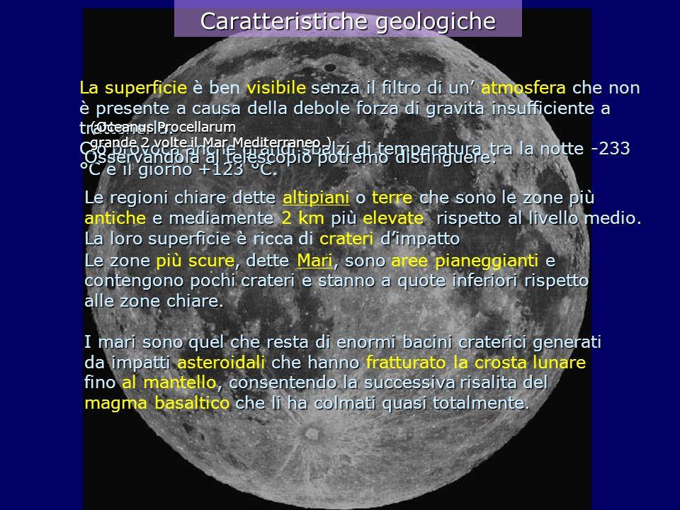 Le zone, dette, sono e contengono pochi crateri e stanno a quote inferiori rispetto alle zone chiare. Le zone più scure, dette Mari, sono aree pianegg