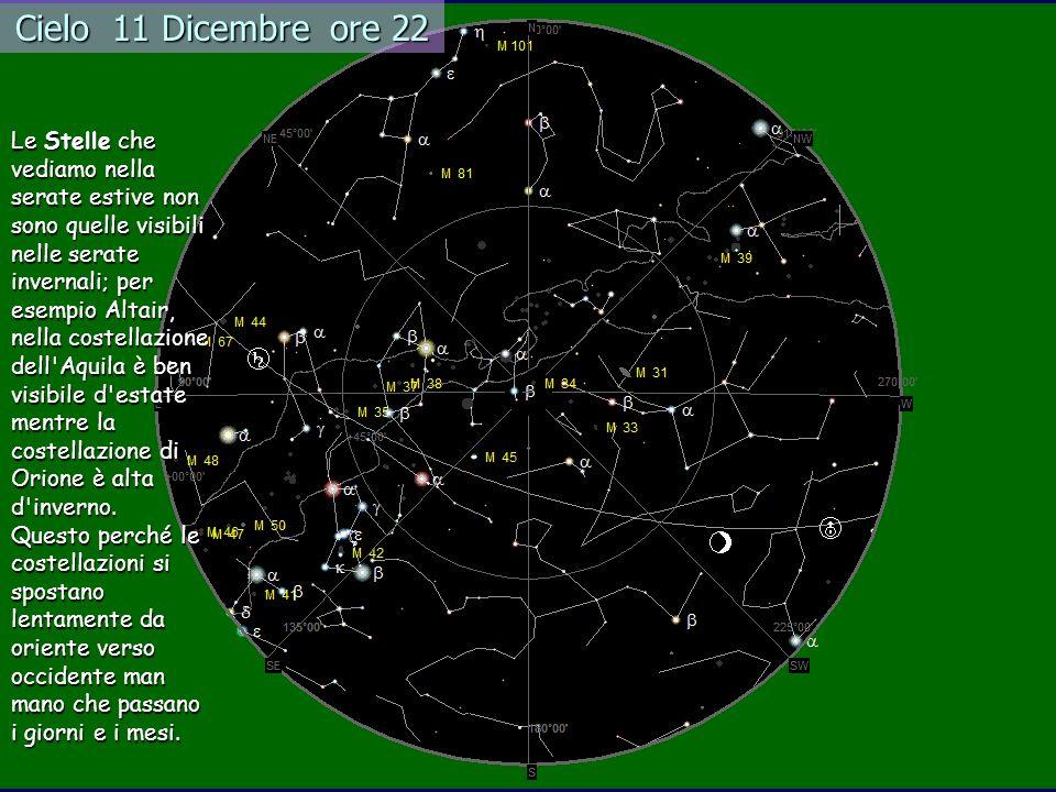 Cielo 11 Dicembre ore 22 Le Stelle che vediamo nella serate estive non sono quelle visibili nelle serate invernali; per esempio Altair, nella costella