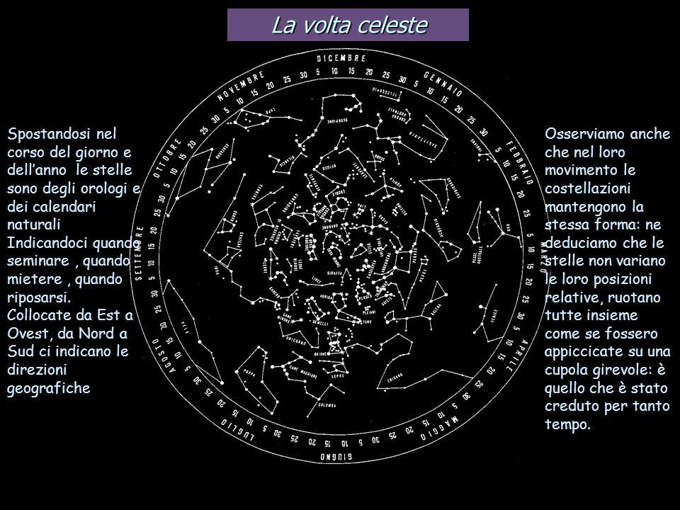 La volta celeste Spostandosi nel corso del giorno e dellanno le stelle sono degli orologi e dei calendari naturali Indicandoci quando seminare, quando