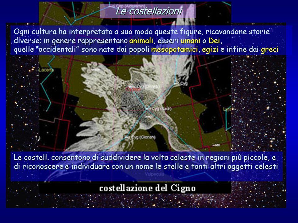 Le costellazioni Le costell. consentono di suddividere la volta celeste in regioni più piccole, e di riconoscere e individuare con un nome le stelle e